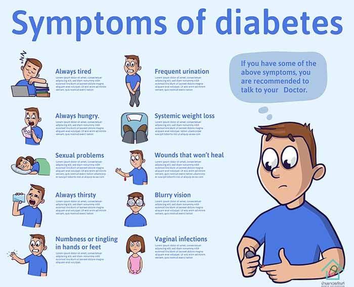 อาการของโรคเบาหวาน